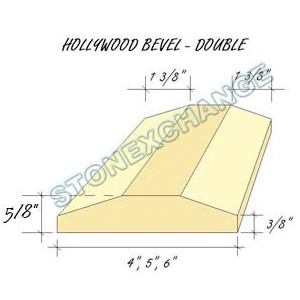 Double Hollywood Bevel Thresholds